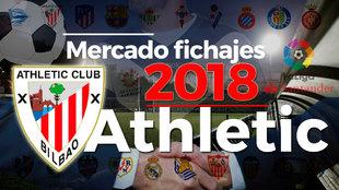 El mercado de fichajes del Athletic de Bilbao al detalle en la...