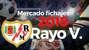 El mercado de fichajes del Rayo Vallecano al detalle en la temporada...