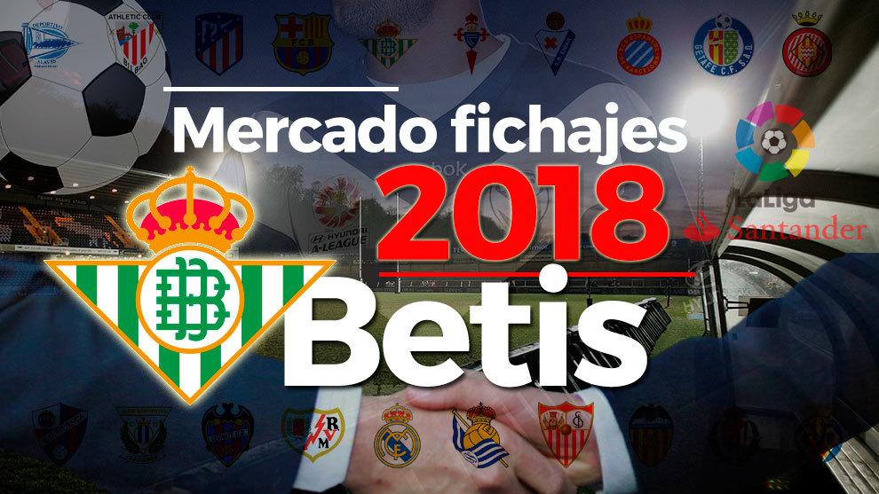 El mercado de fichajes del Betis al detalle en la temporada 2018-19.
