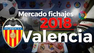 El mercado de fichajes del Valencia al detalle en la temporada...