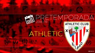 Toda la pretemporada del Athtletic de Bilbao al detalle para la...