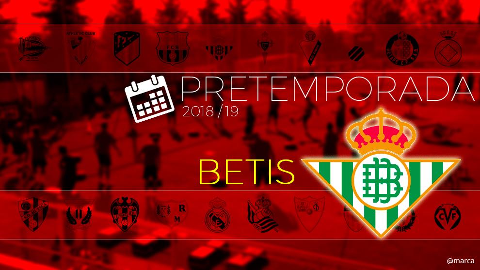 Toda la pretemporada del Betis al detalle.