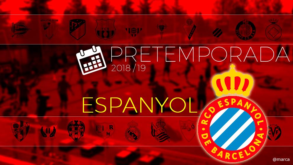 Toda la pretemporada del Espanyol al detalle.
