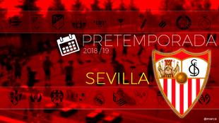 Toda la pretemporada 2018 del Sevilla al detalle.