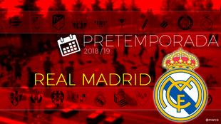 Toda la pretemporada 2018 del Real Madrid al detalle.