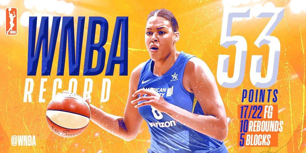 Twitter de la WNBA