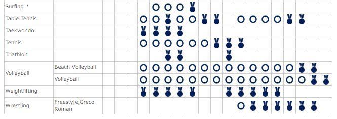 Calendario De 2020 Completo.Anuncian El Calendario De Competencias De Los Juegos
