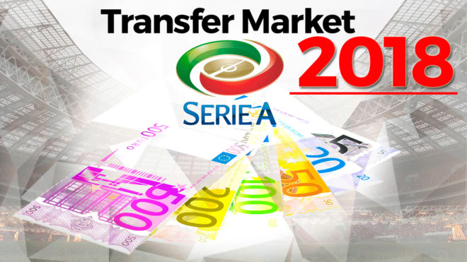 The completed transfers of Serie A clubs