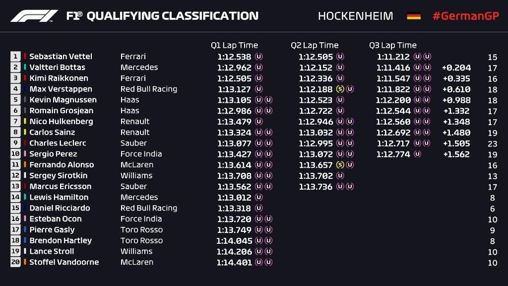 Gran Premio de Alemania 2018 15321829295548