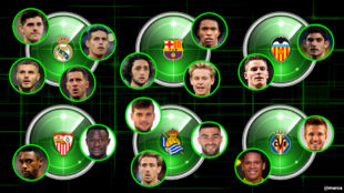 Who is on the radar in LaLiga's market?