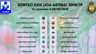 Los enfrentamientos de la primera jornada de la Liga Asobal
