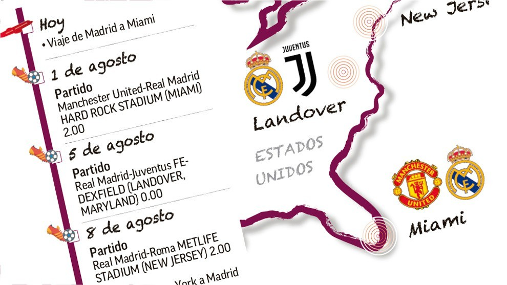 Real Madrid kick-off US tour in Miami against Manchester United