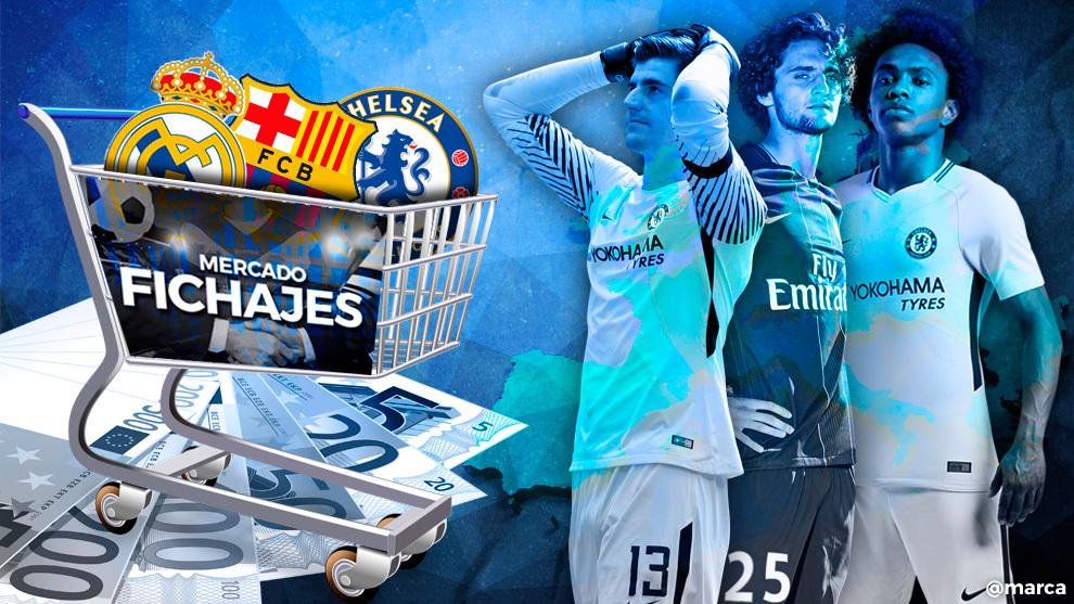Mercado de fichajes de los grandes clubs de Europa