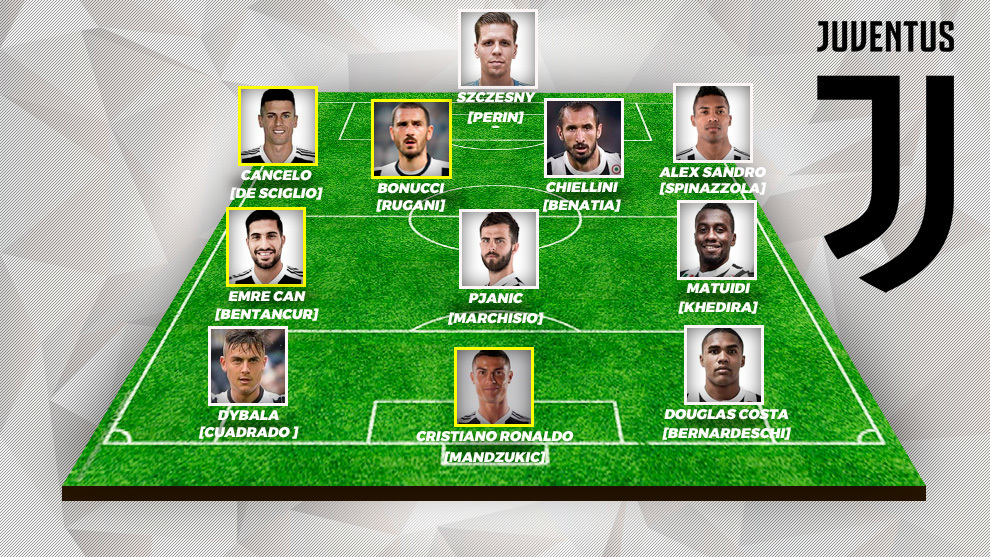 transfer market serie a here s how juventus could line up as they