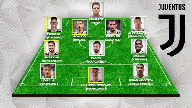 Posible once de la Juventus esta temporada