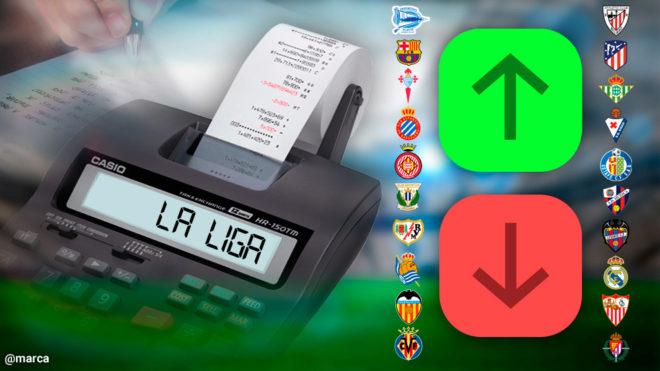 transfer market laliga laliga teams have spent 800 million euros