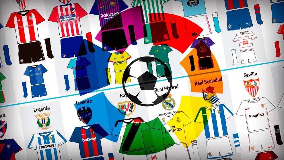 1a389ac44e4971 LaLiga: The Primera catwalk: All the kits | MARCA in English