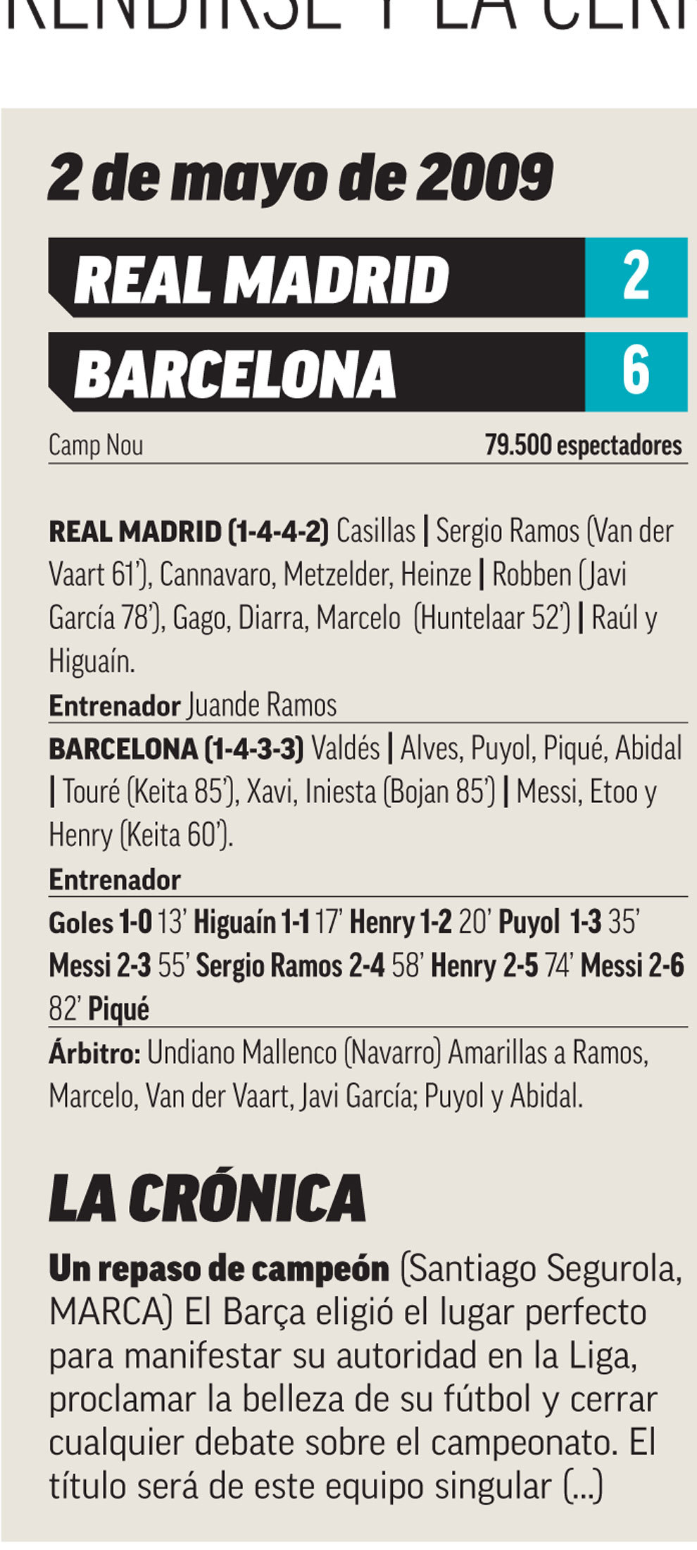 Laliga Santander Barcelona S 6 2 Win Over Real Madrid Guardiola S Masterpiece Marca In English