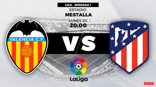 Valencia vs Atletico: Heavyweight start to season