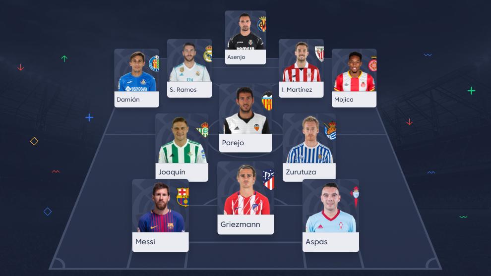 Alineaciones probables para la jornada 14 de LaLiga Santander