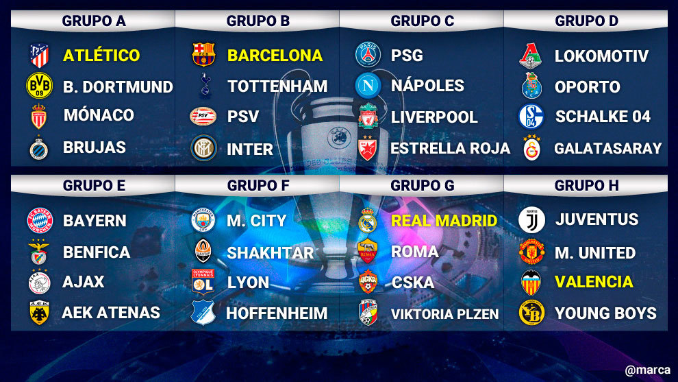Champions League Draw: Difficult For Valencia, Complicated