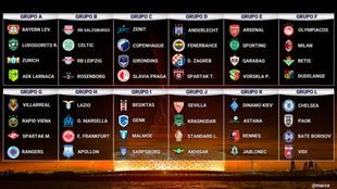 Fase de grupos de la Europa League 2018 / 2019
