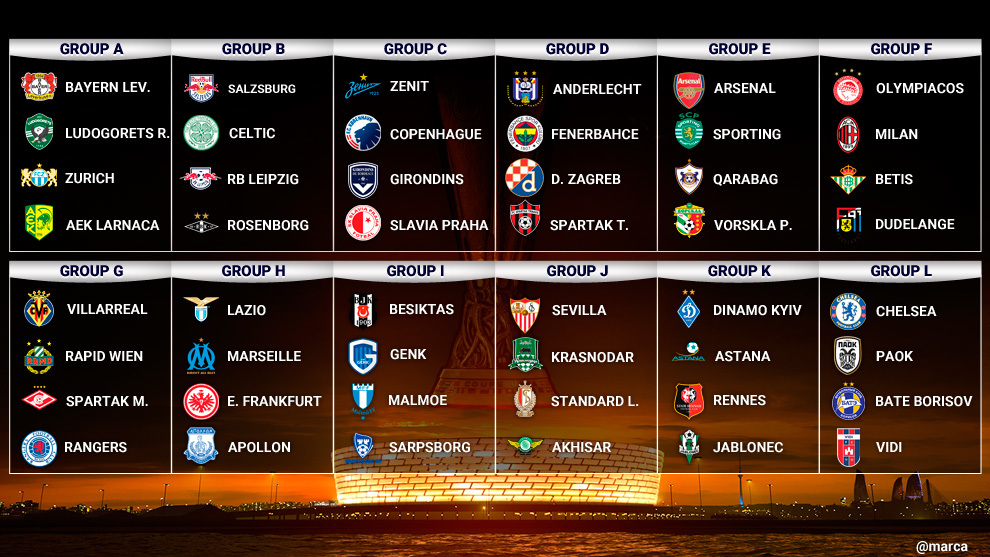 Real Betis Will Face Ac Milan Whilst Sevilla Get Comfortable Draw Europa League