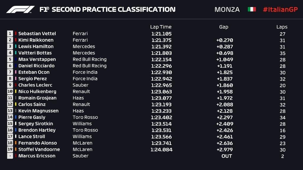 Gran Premio de Italia 2018 15357260918946