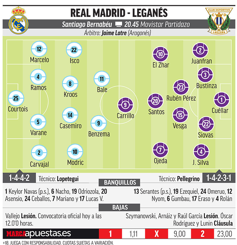 Real Madrid vs. Leganes live stream