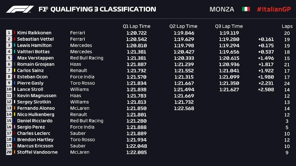 Gran Premio de Italia 2018 15358108422959