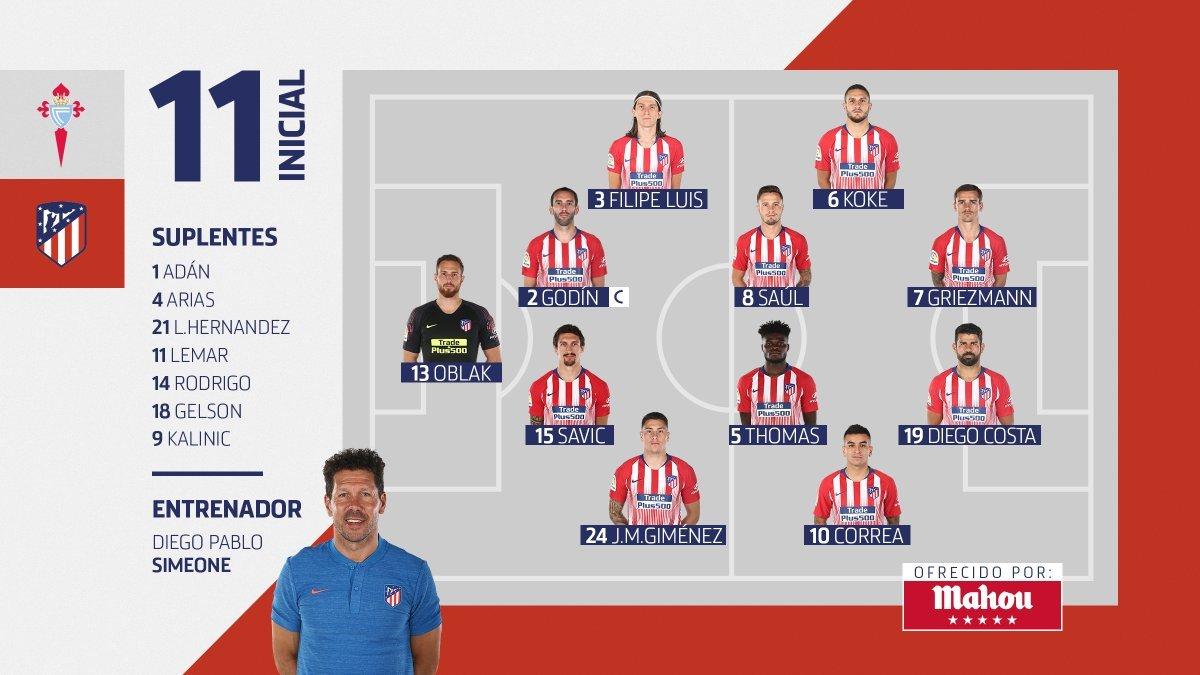 febab5e460312 Celta vs Atlético de Madrid  Resumen
