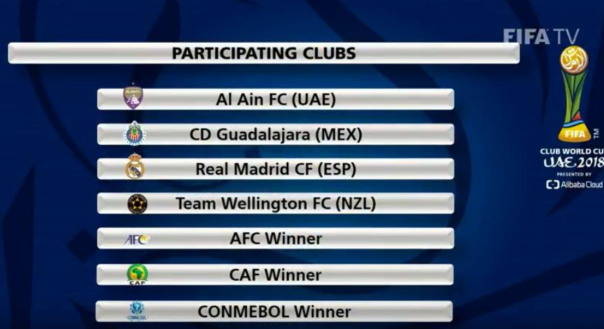 Calendario Mundial Clubes.Mundial De Clubes 2020 Calendario