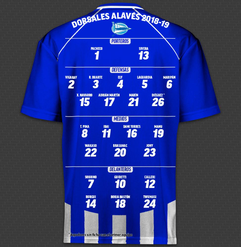 Fotomontaje con los dorsales del Alavés para la temporada 2018-19.