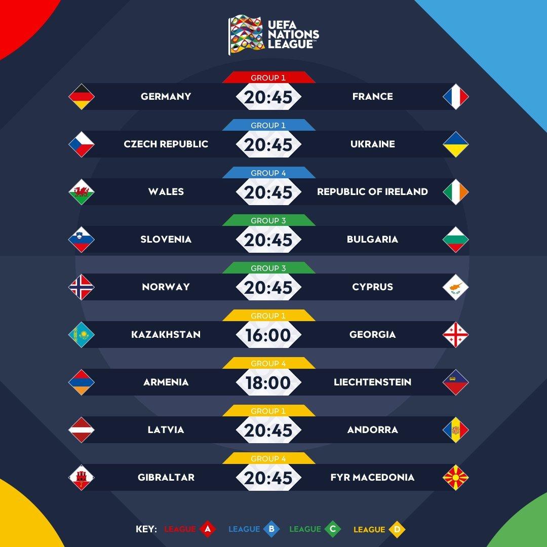UEFA NATIONS LEAGUE 15362421570939