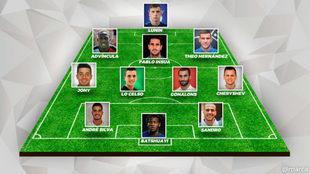El 'once ideal' con los jugadores cedidos en LaLiga...