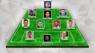 El 'once ideal' con los jugadores cedidos en LaLiga Santander.