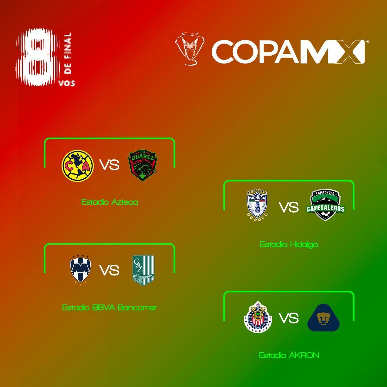 Así se jugarán los octavos de final de la Copa MX (Partidos)