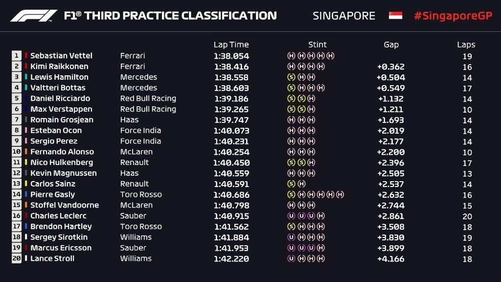 Gran Premio de Singapur 2018 15370097558459