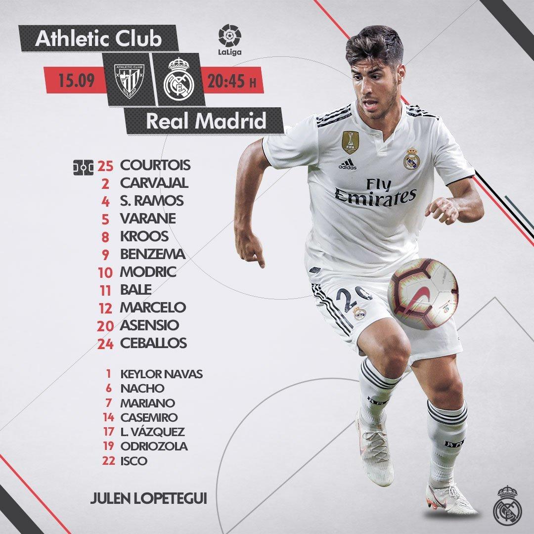 Athletic vs Real Madrid  Resumen 3e0e02fb09f08