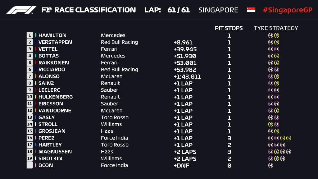 Gran Premio de Singapur 2018 15371082918194