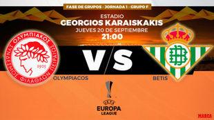 Olympiacos vs Betis - Europa League - 21:00 horas