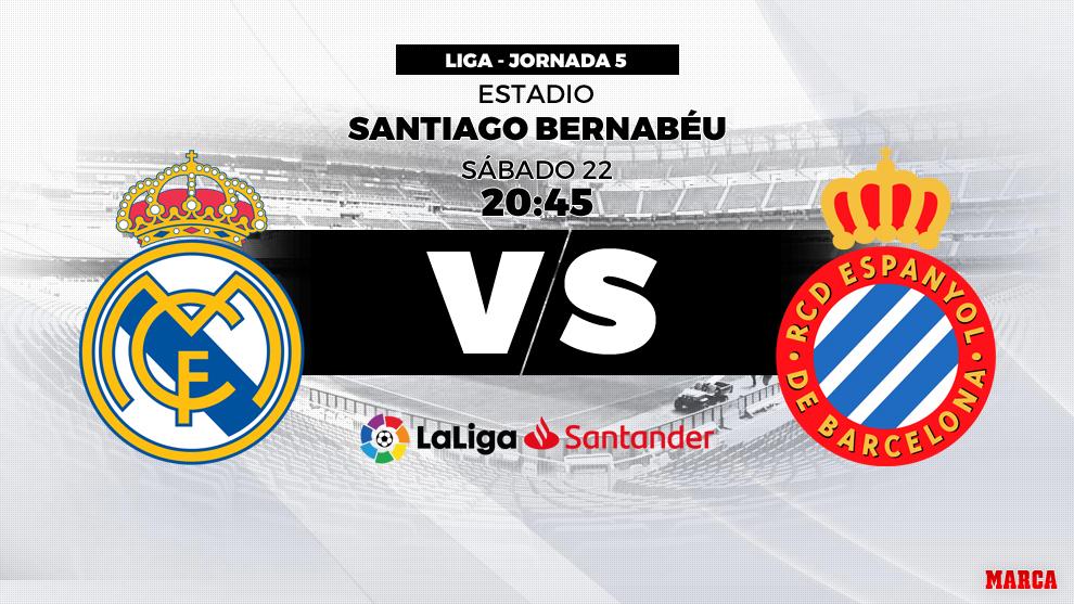 Laliga Santander Real Madrid Vs Espanyol Real Madrid Vs