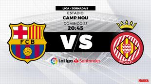 Alineaciones probables del F.C. Barcelona - Girona F.C.