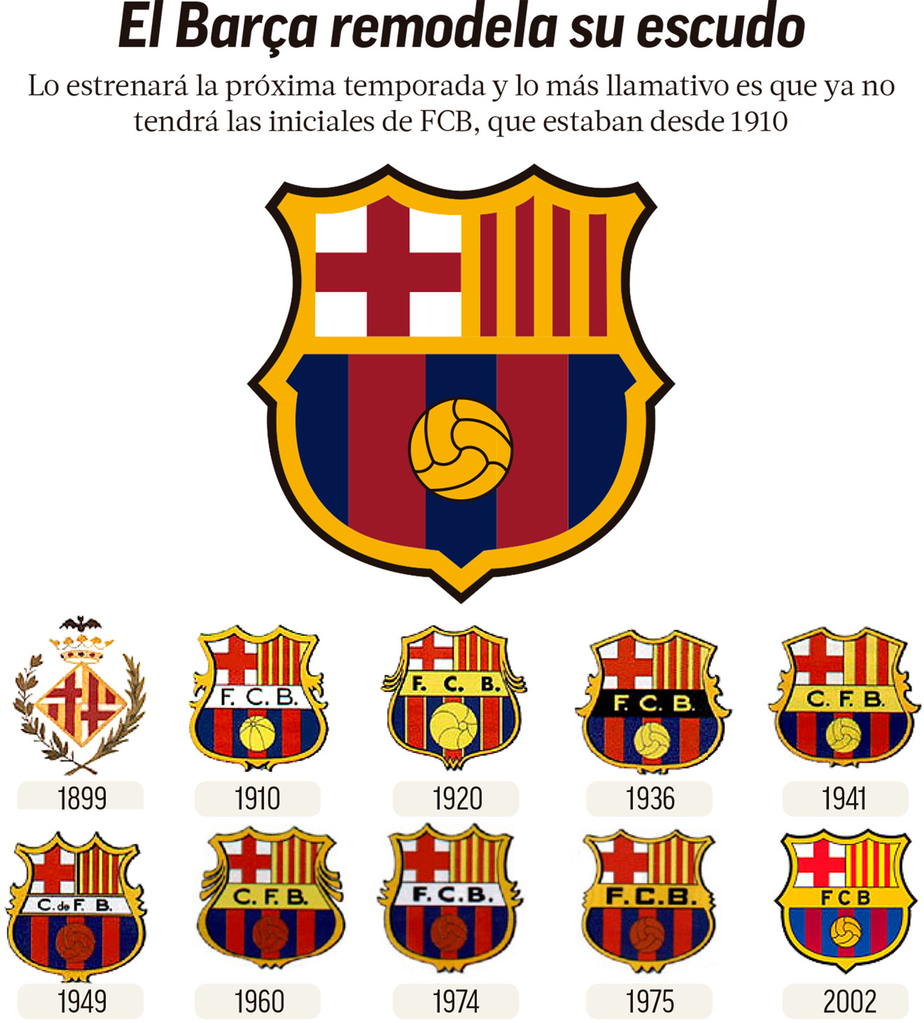 Laliga Santander Barcelona This Is How The Barcelona Crest Will Evolve In Its 119th Year Marca In English