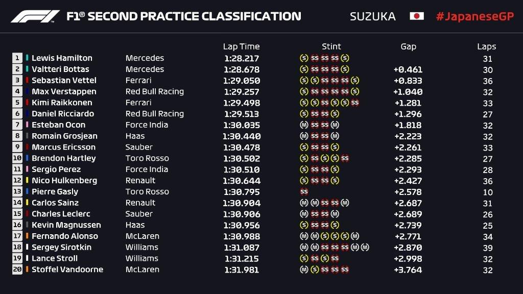 Gran Premio de Japón 2018 15387215278126