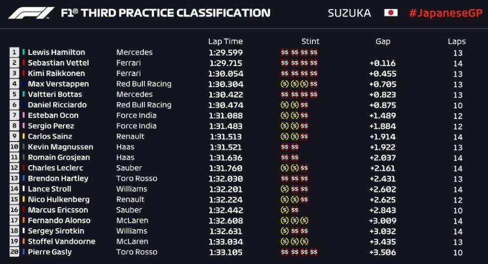 Gran Premio de Japón 2018 15387989604524