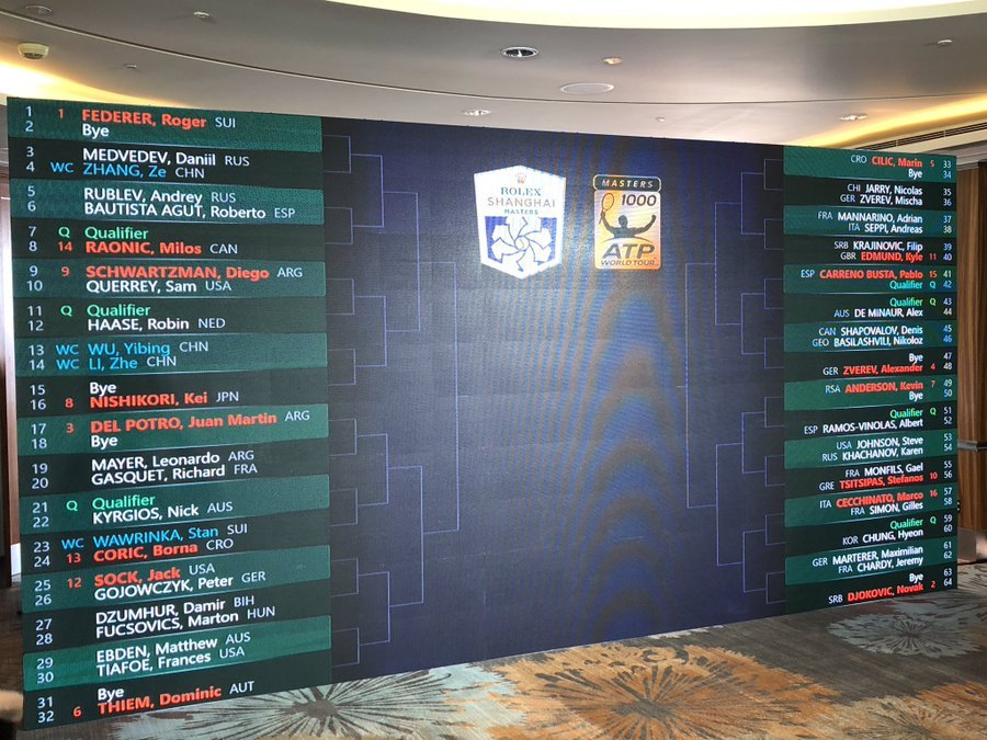 Federer y Djokovic parten como favoritos en el Masters 1000 de Shanghái