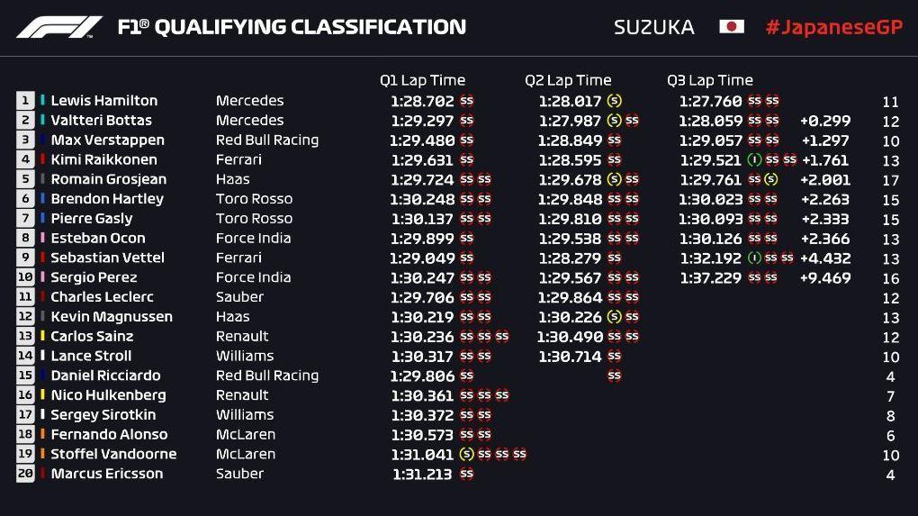 Gran Premio de Japón 2018 15388104687768