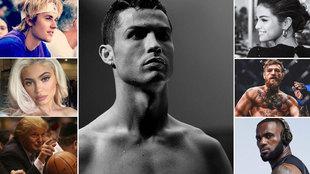 Cristiano Ronaldo: The social media king
