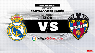 Real Madrid - Levante | 20/10/2018 - 13:00 horas | Estadio Santiago...